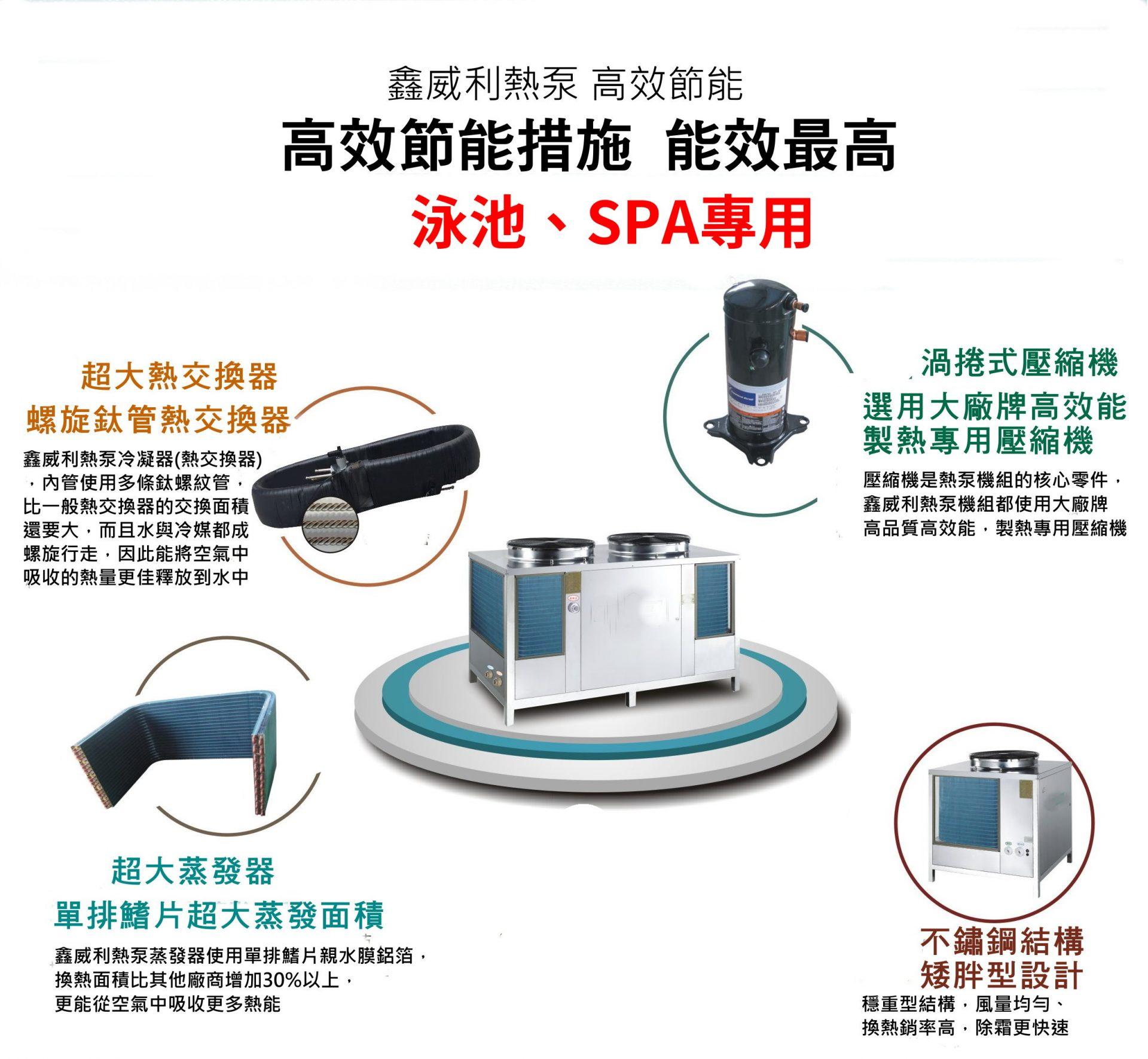 碧淶配件效能說明圖示-泳池循環機用